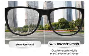 Ophtalmic Vision lance un nouvel unifocal freeform